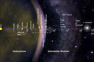 Dwarf planet 'Biden' hints at Planet X at solar system's ...