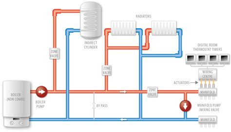 wiring diagram potterton central heating programmer best