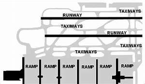 Example Airport Layout  From Atlanta Hartsfield  Atl