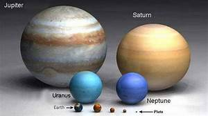 Planet Size Comparison - Pics about space