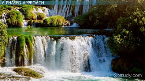 waterfall model definition  video lesson