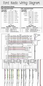 Wiring Diagram 1995 Range Rover