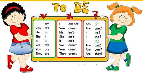 Ficha De Trabalho  Verb To Be (5)  Bem Explicado