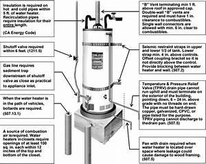 Water Heater Permit