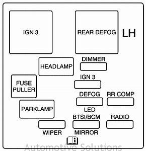 Saturn L Series 2001-2005 Fuse Diagram