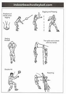 Volleyball Positions Diagram 6 2