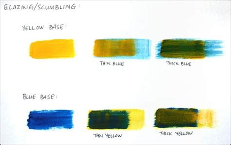 mixing acrylic paints and creating your own colors