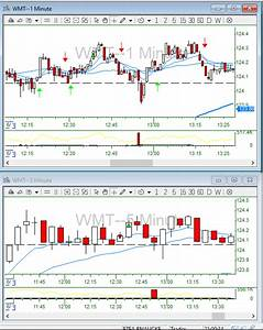 Bbt Charts Forums New Trader Journal Page 7 Day Trading Journals Bear