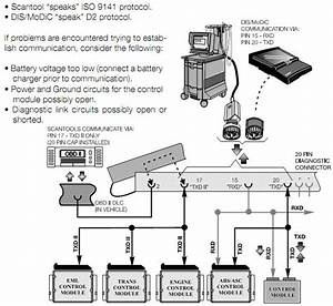 E36 Obc Wiring Diagram