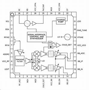 front end diplex filter for max3580 application note maxim With generic functional diagram showing all input output connector pinouts
