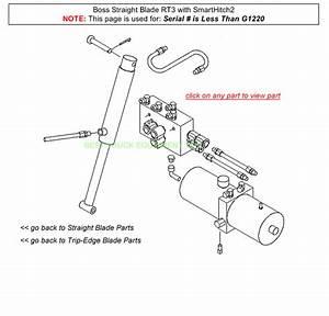 Boss Straight Blade Trip Edge Rt3 Smarthitch2 Hydraulic Parts
