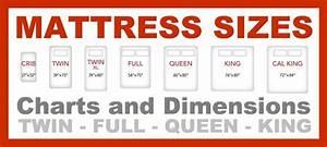 Mattress Size Chart - Mattress sizes california king size