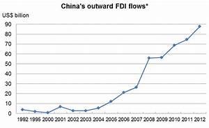 Guangdong: Hong Kong service opportunities amid China's ...