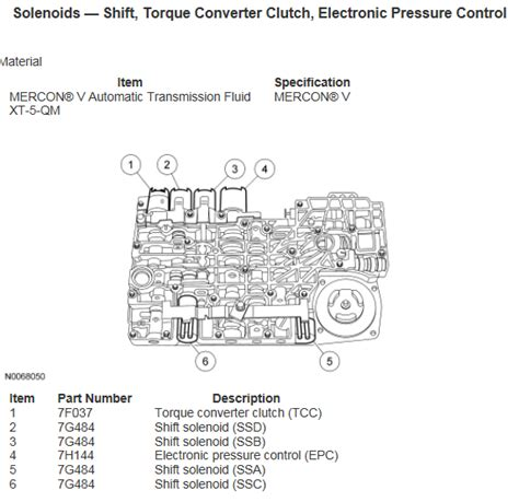 Transmission Solenoid Diagram Free Download Oasis