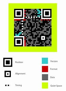 Qr Codes With Style