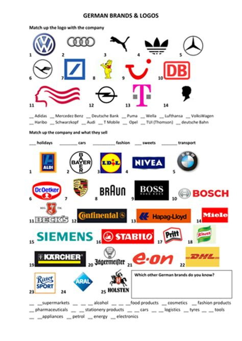all car logos and names in the world pdf german brands and logos by anyholland teaching resources