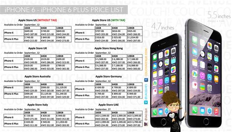 price for iphone 6 iphone iphone 6 price list