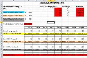 Sales forecast template peerpex for Annual projection template