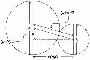 The Epistemology Of Visual Thinking In Mathematics