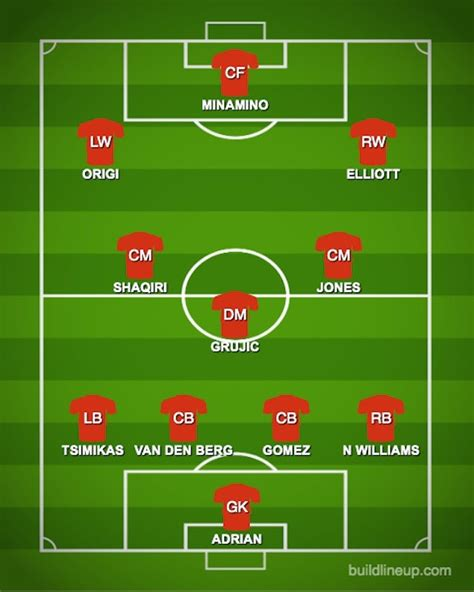 How Liverpool could line up against Arsenal in EFL Cup ...