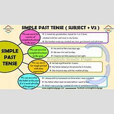 Simple Past Tense  English Grammar  English Study Page