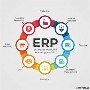 Enterprise Resource Planning  Erp  Modules With Circle