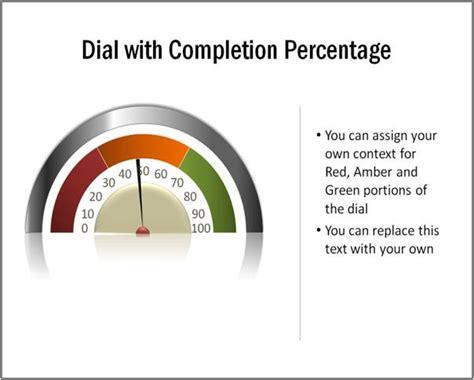 creative powerpoint speedometer charts