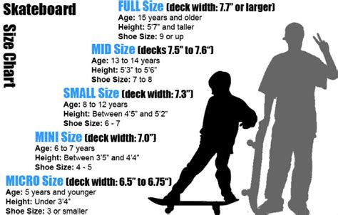 what size fan should i get for my bedroom what size skateboard should i get longboardbrand com