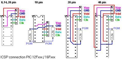 Pic Fxxx Programmer For The Serial Port