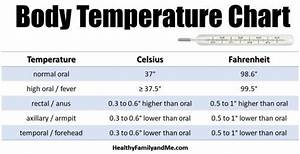 Normal Temperature For Your Baby  Essential How