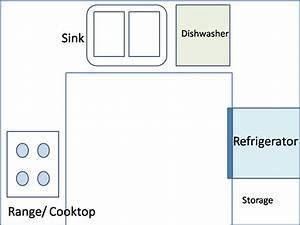 Minimalist U-shaped Kitchen Floor Plans Modern Design