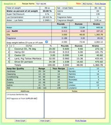oil saponification values sap table  bath alchemy