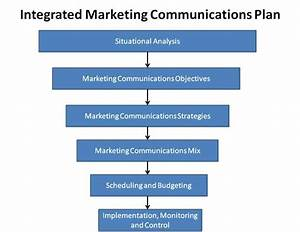 Integrated marketing communications plan template for Internal comms strategy template