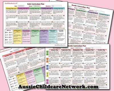 write  eylf curriculum plan aussie childcare