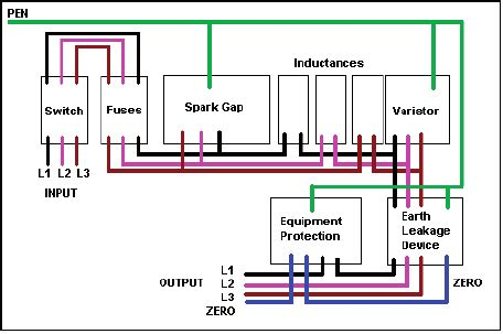 Poe Cable Diagram by Circuit Diagram Of Tested Poe System Adopted From Paper