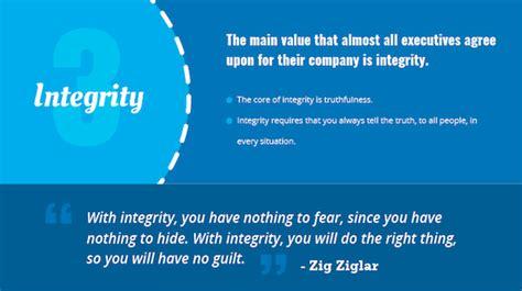 leadership qualities characteristics  good leaders