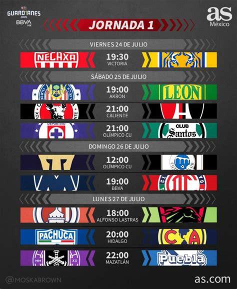 Liga MX: Fechas y horarios de la jornada 1, Guardianes ...