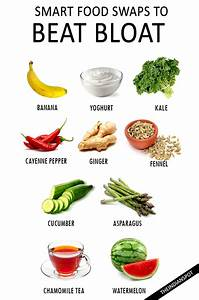 BEST FOODS TO EAT WHEN YOU ARE BLOATED THEINDIANSPOT
