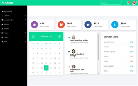 Admin Home Page Templates by 100 Best Free Bootstrap Admin Templates 187 Css Author