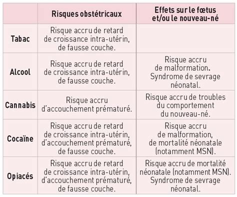 acupuncture grossesse si鑒e la notice fumer de la w d