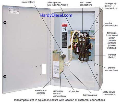 asco automatic transfer switch wiring diagram 185 series asco 185 series transfer switches