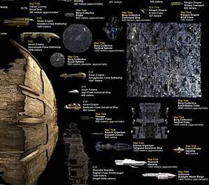 Space Ship Sizes - Pics about space