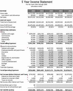 income statement projections business plan business plan With 3 year income statement template