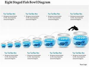 1214 Eight Staged Fish Bowl Diagram Powerpoint