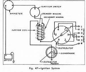 Chevy 235 Engine Diagram