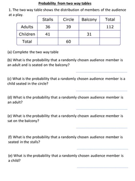 probability two way tables worksheet probability from two way tables by kirbybill teaching