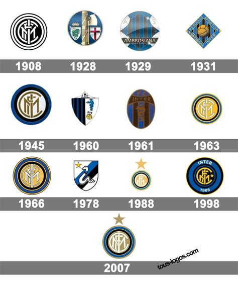 Inter Milan Crest History / Inter Milan Archives Page 12 ...