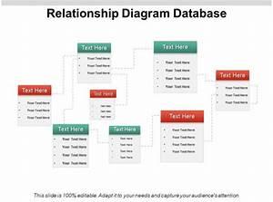 Relationship Diagram Database