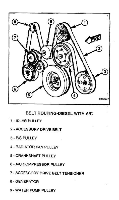 Cummin Belt Diagram by 5 9 Cummins Serpentine Belt Diagram Untpikapps