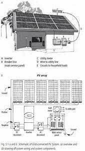 Solaranlage Steckdose Erlaubt : die besten 25 photovoltaik anlagen ideen auf pinterest sonnenkraft stromgenerator und ~ Eleganceandgraceweddings.com Haus und Dekorationen